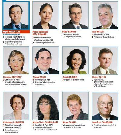 (c) CR : Des élus UMP représentant à la proportionelle les 8 départements d'Ile-de-France de 2004 à 2010