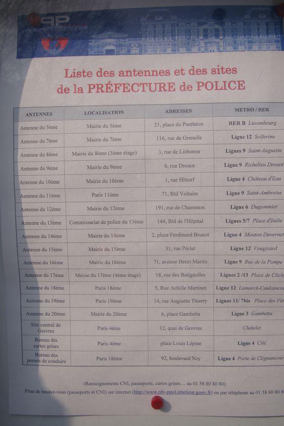 Liste des antennes de police à Paris : 5e, 7e, 8e, 9e, 10e, 11e, 12e, 13e, 14e, 15e, 16e, 17e, 18e, 19e, 20e et site central de Gèsvres.
