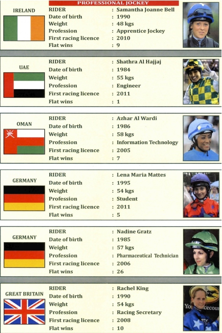 Craon, étape du Championnat de course de Pur-sang Arabes pour femmes
