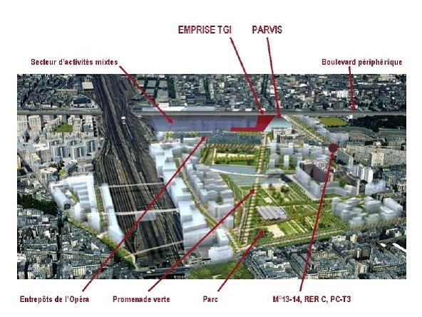 Tous les projets de la ZAC Clichy-Batignolles (c) Sénat.fr