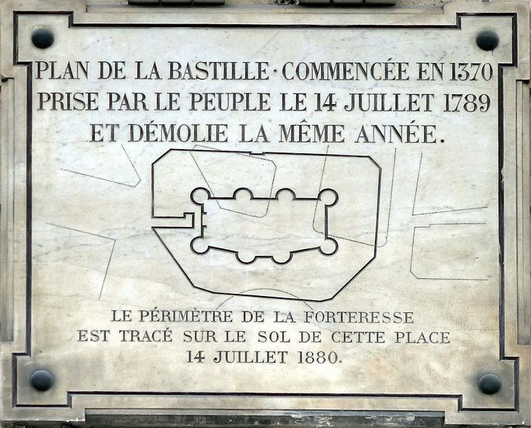 Plaque indiquant la position de de la Bastille par rapport à la position actuelle - Crédit : Mbzt sous licence Creative Commons.