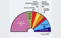 En vue du 2ème tour des régionales à Paris : les listes de droite et de gauche